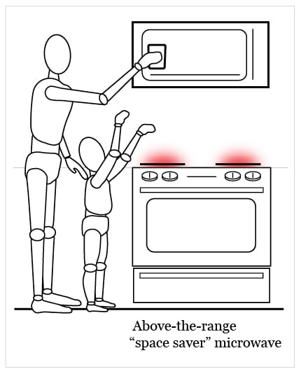 microwave-article-illustration-1